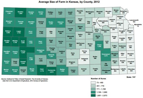 KU-IPSR_map-avg-size-of-KS-farms-by county