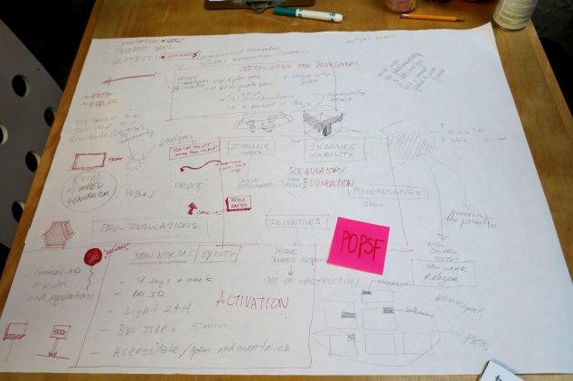 oacsf_sfdw-workshop-2467_policy-thoughts