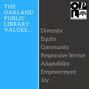 OIP-11_OPL-values